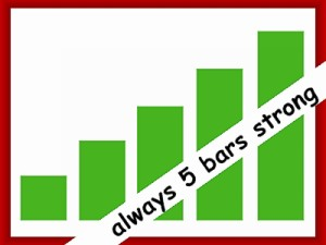 Prayer is always 5 bars strong
